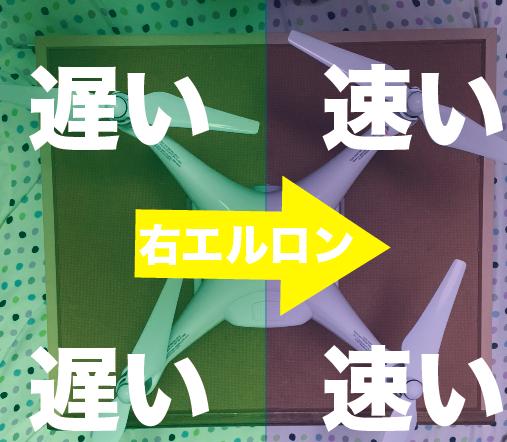 【基礎から理解】なぜドローンは自由自在に飛行することができるのか?