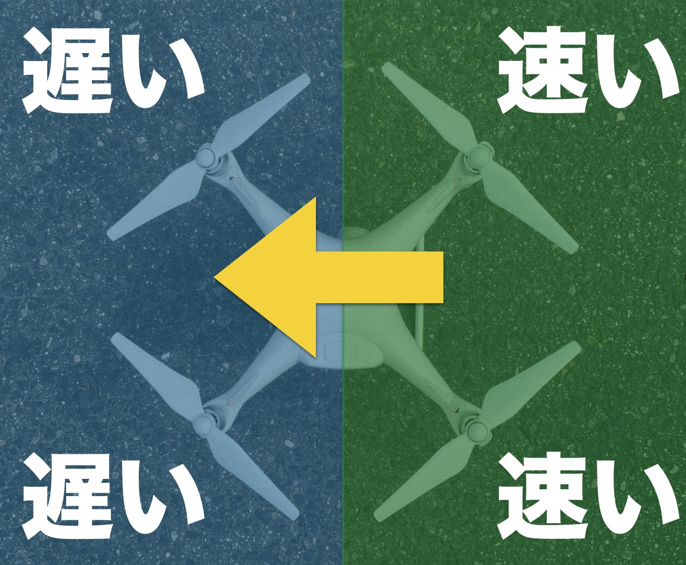 【飛行原理】なぜドローンは自由自在に飛行することができるのか?
