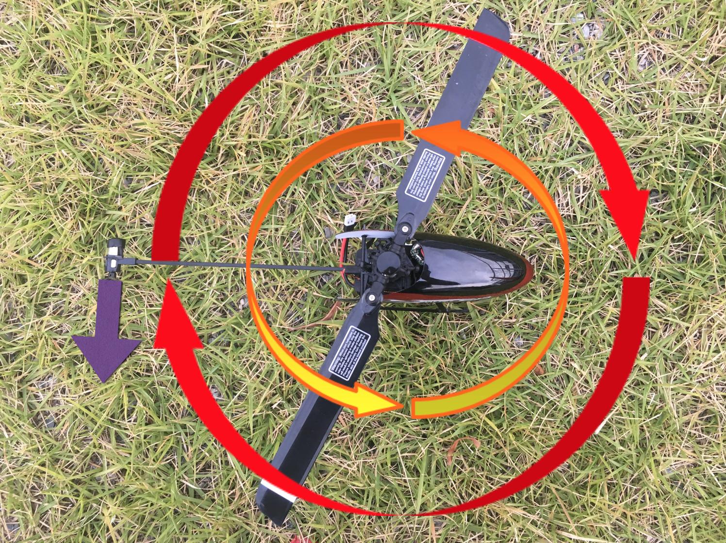 ヘリコプターの飛行原理|なぜ操縦は難しいのか?