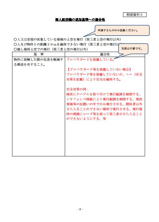 自力でドローンの飛行許可承認書を取得する方法その1|まずは国土交通省のホームページの記入例を参考にしよう!