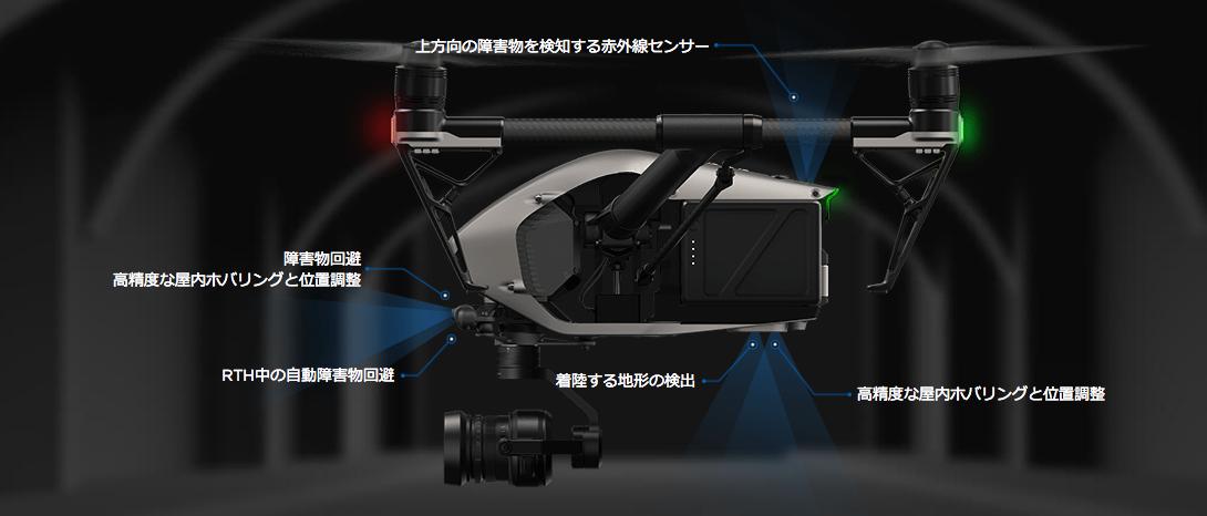 5.2K動画でハリウッド映画にも使えるInspire2(インスパイア2)を徹底解説!最高時速はなんと時速108km!凄すぎて日本使用ならいらんかも。