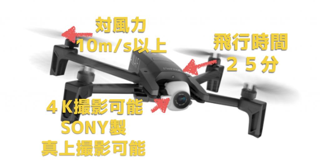 Parrot新型ドローン『ANAFI』驚異のカメラスペック2.8倍ズーム・真上撮影可能・2100万画素