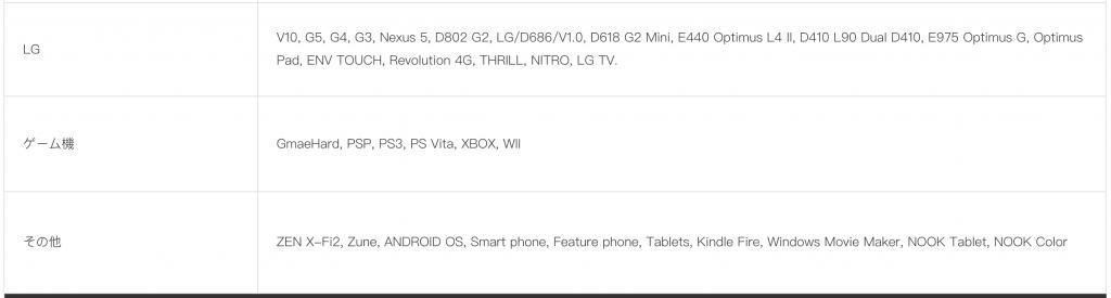 有料動画変換ソフト『スーパーメディア変換!』導入!無料ソフトとの違いは?