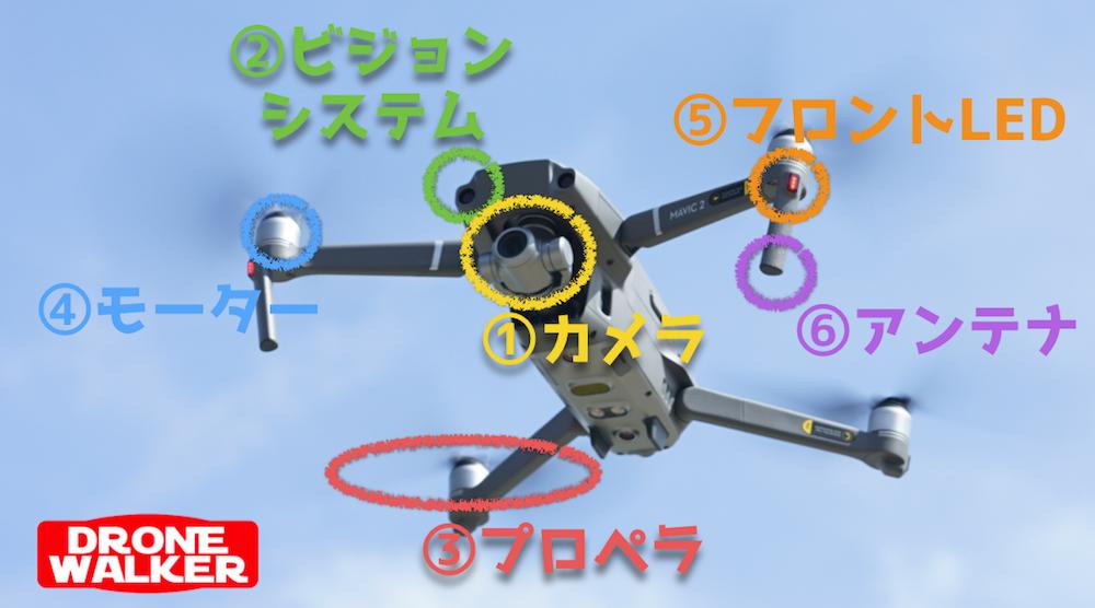 『Mavic2ZOOM』操縦レビュー!ズームレンズは人を主役にした空撮が可能!