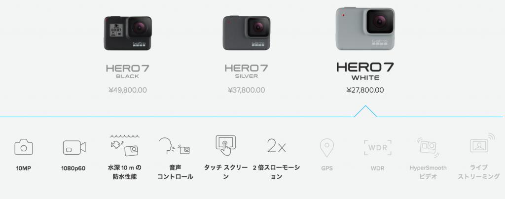 GoPro HERO 7発表!『BLACK』『SILVER』『WHITE』どれがおすすめ!?