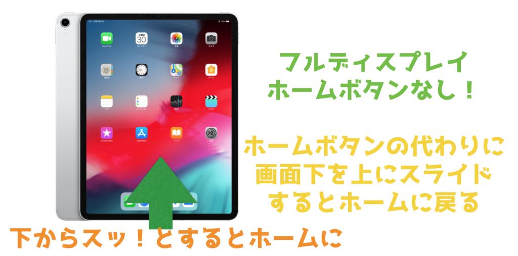 新型『iPad Pro』価格・スペック・サイズ ・発売日最速レビュー まとめ