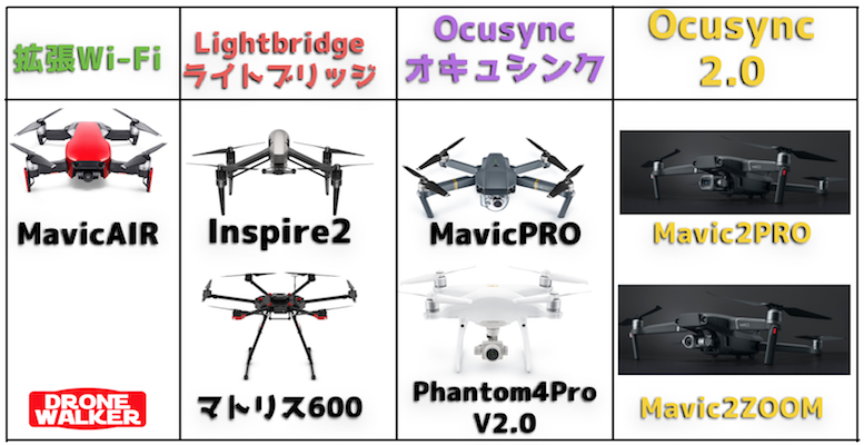 【Mavic2 ENTERPRISE DUAL】ズーム+赤外線カメラ搭載の小型産業用ドローンが登場!
