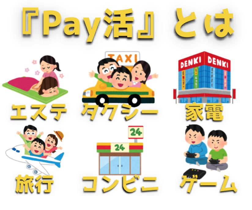 ペイペイを使ったお得な活用術『Pay活』のすすめ