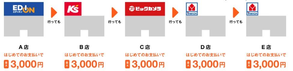 【2019年6月版】オリガミペイで家電!お得なキャンペーン情報まとめ【Origami Pay】