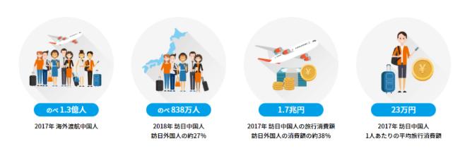 【AirPay】外国人・中国人観光客向けキャッシュレス決済
