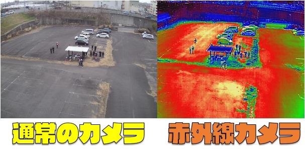 赤外線カメラ搭載ドローンの活用方法と特徴
