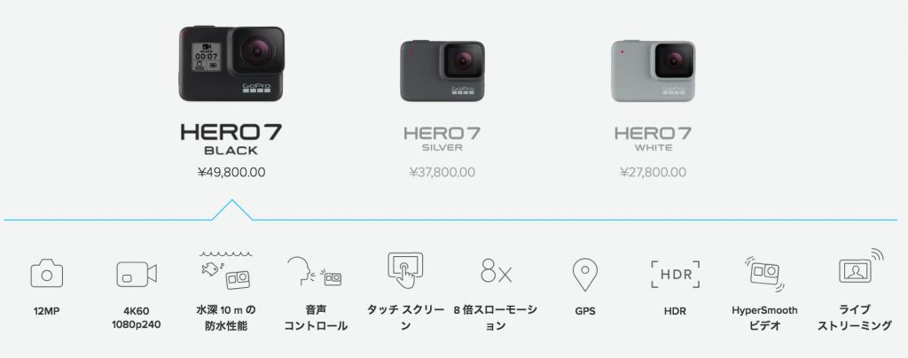 ここが凄い!『GoPro HERO7 Black』9つの特徴