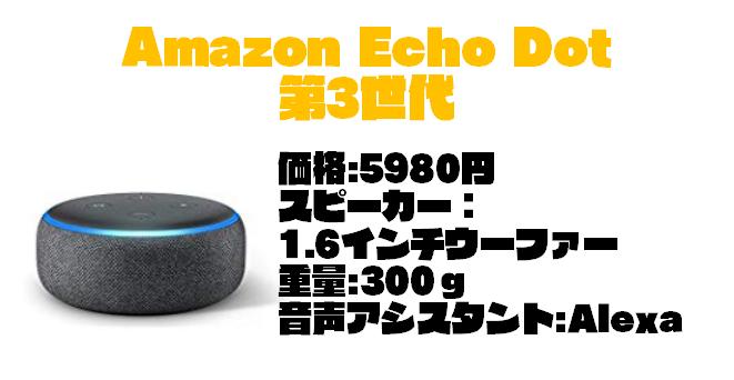 Amazon Echo Dot(第3世代)の初期設定方法を徹底紹介するぞっ!