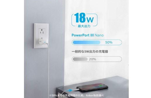 『Anker PowerPort III Nano』スマホの充電が早い!コンパクト!