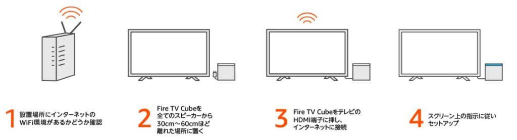 『Fire TV Cube』の初期設定や使い方を徹底紹介する