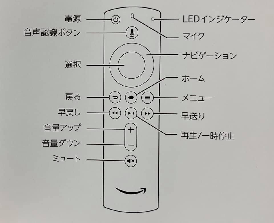 【入門】『Fire TV Cube』の初期設定や使い方を手稲に紹介するよ!